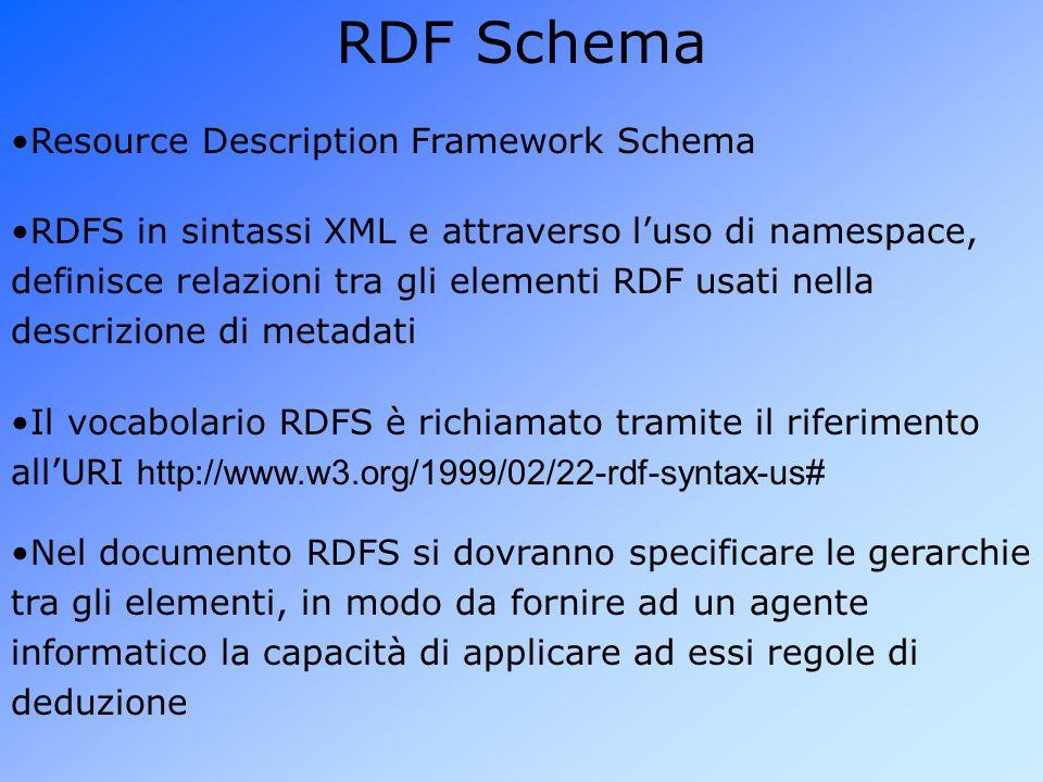 RDF Schema Resource Description Framework Schema Nel documento RDFS si dovranno specificare le gerarchie tra gli elementi, in modo da fornire ad un agente informatico la capacità di applicare ad essi regole di deduzione Il vocabolario RDFS è richiamato tramite il riferimento all'URI http://www.w3.org/1999/02/22-rdf-syntax-us# RDFS in sintassi XML e attraverso l'uso di namespace, definisce relazioni tra gli elementi RDF usati nella descrizione di metadati