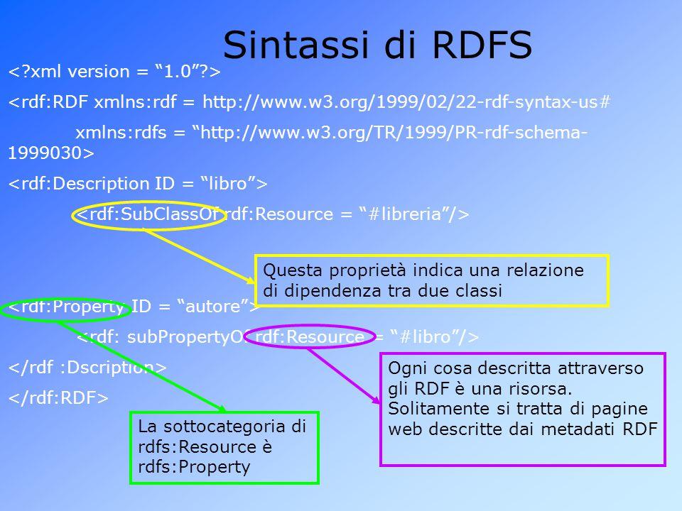 <rdf:RDF xmlns:rdf = http://www.w3.org/1999/02/22-rdf-syntax-us# xmlns:rdfs = http://www.w3.org/TR/1999/PR-rdf-schema- 1999030> Questa proprietà indica una relazione di dipendenza tra due classi La sottocategoria di rdfs:Resource è rdfs:Property Ogni cosa descritta attraverso gli RDF è una risorsa.