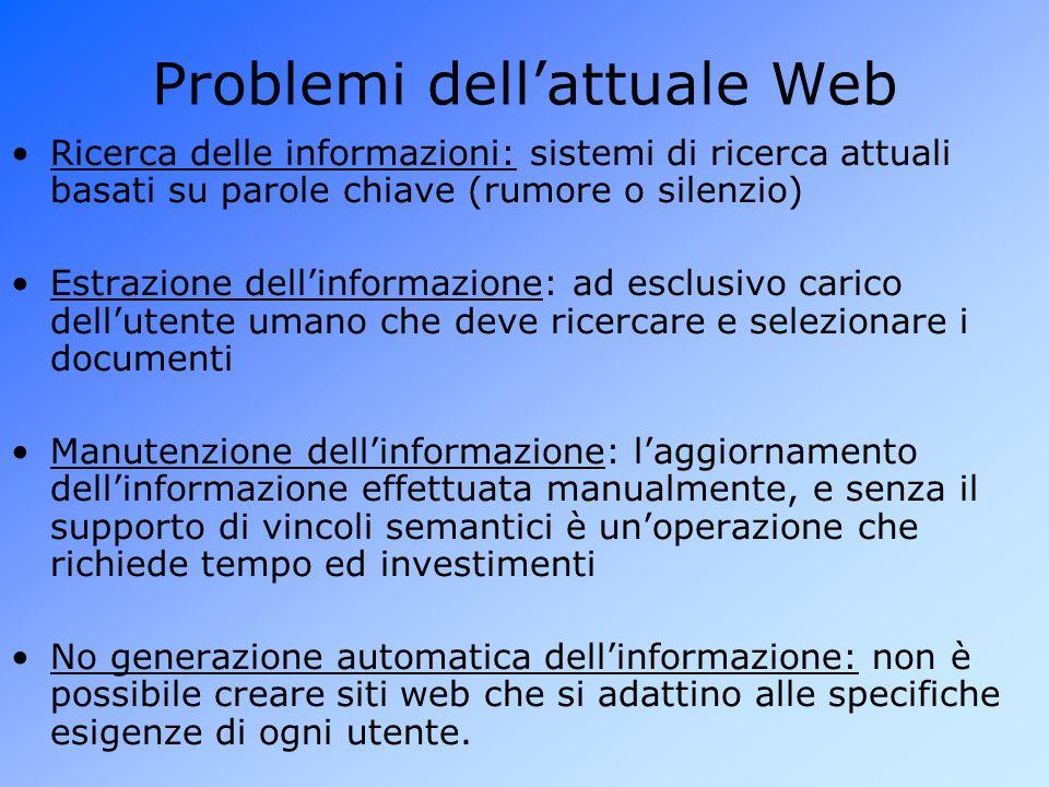 Problemi dell'attuale Web Ricerca delle informazioni: sistemi di ricerca attuali basati su parole chiave (rumore o silenzio) Estrazione dell'informazione: ad esclusivo carico dell'utente umano che deve ricercare e selezionare i documenti Manutenzione dell'informazione: l'aggiornamento dell'informazione effettuata manualmente, e senza il supporto di vincoli semantici è un'operazione che richiede tempo ed investimenti No generazione automatica dell'informazione: non è possibile creare siti web che si adattino alle specifiche esigenze di ogni utente.
