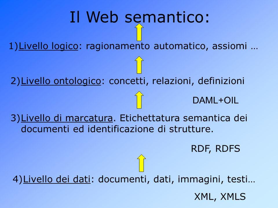 Il Web semantico: 4)Livello dei dati: documenti, dati, immagini, testi… 3)Livello di marcatura.