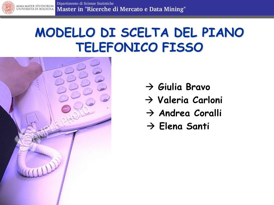 MODELLO DI SCELTA DEL PIANO TELEFONICO FISSO  Giulia Bravo  Valeria Carloni  Andrea Coralli  Elena Santi