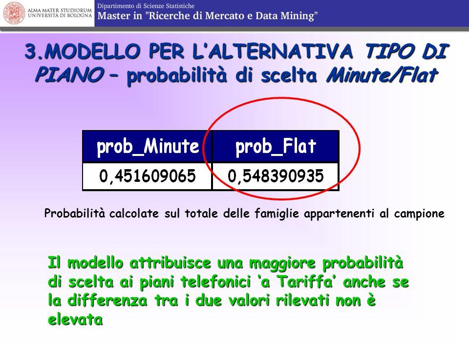 3.MODELLO PER L'ALTERNATIVA TIPO DI PIANO – probabilità di scelta Minute/Flat Probabilità calcolate sul totale delle famiglie appartenenti al campione