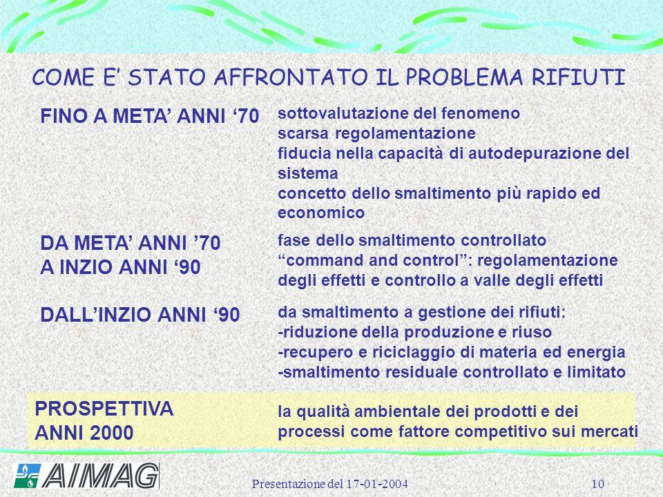 Presentazione del 17-01-200410 COME E' STATO AFFRONTATO IL PROBLEMA RIFIUTI FINO A META' ANNI '70 DALL'INZIO ANNI '90 DA META' ANNI '70 A INZIO ANNI '