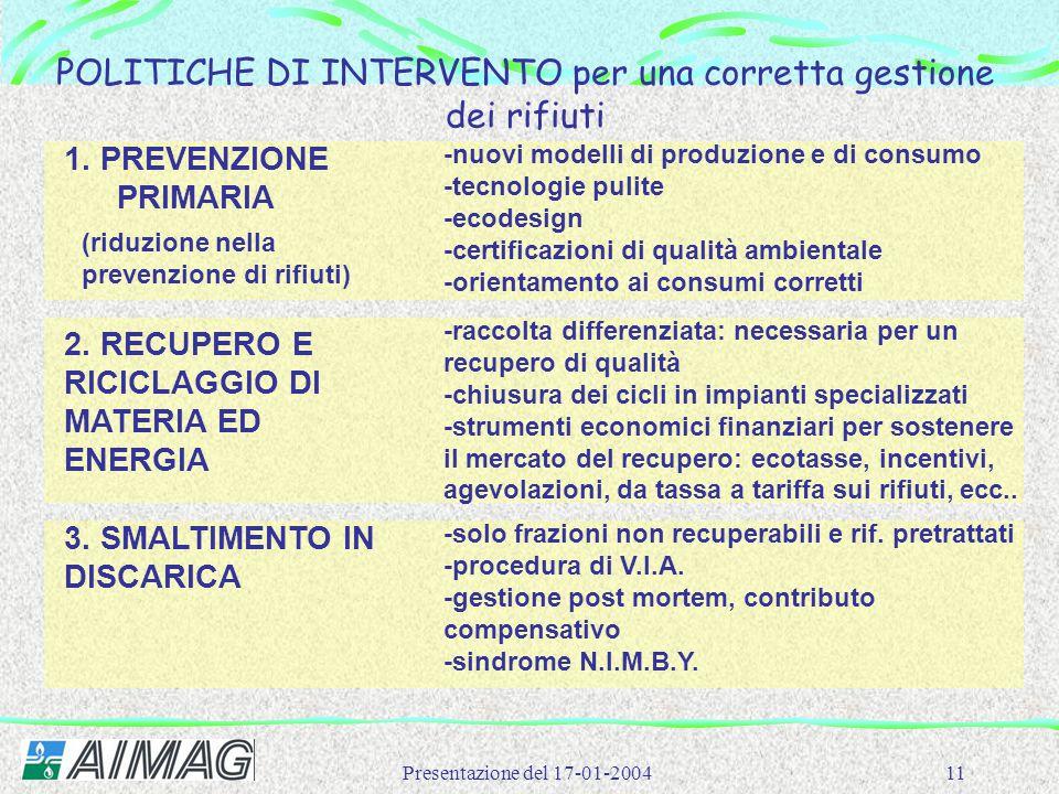 Presentazione del 17-01-200411 POLITICHE DI INTERVENTO per una corretta gestione dei rifiuti 1. PREVENZIONE PRIMARIA 3. SMALTIMENTO IN DISCARICA 2. RE