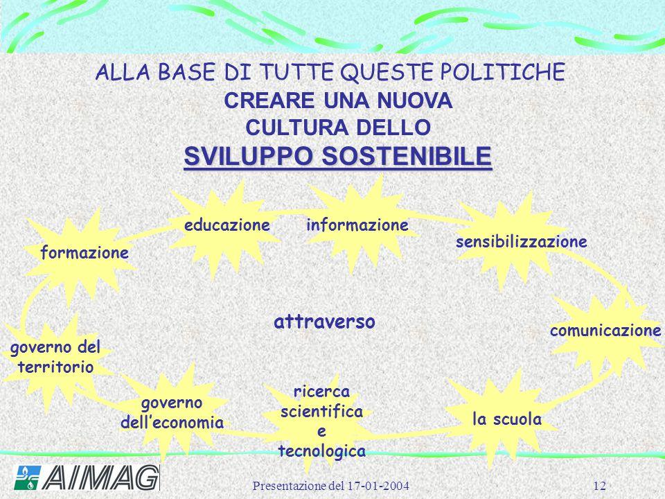 Presentazione del 17-01-200412 ALLA BASE DI TUTTE QUESTE POLITICHE attraverso CREARE UNA NUOVA CULTURA DELLO SVILUPPO SOSTENIBILE formazione educazion