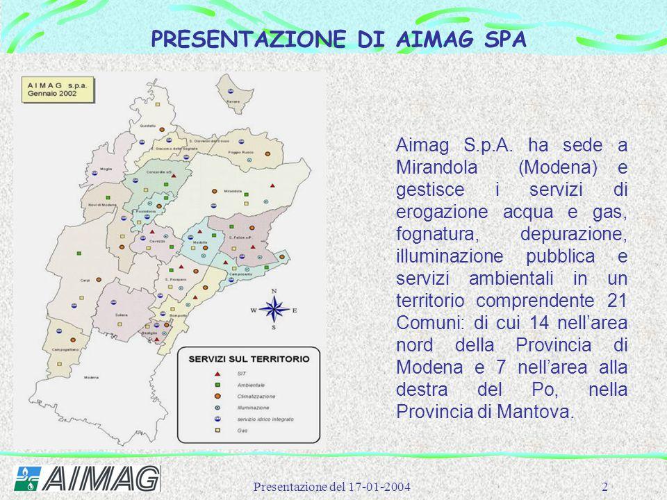 Presentazione del 17-01-20043 L'azienda, nata nel 1964 come AMAG, Azienda Municipalizzata Acqua e Gas Comune di Mirandola, si espande rapidamente fino a trasformarsi, nel giro di pochi anni, in AIMAG Azienda Intercomunale Municipalizzata Acqua e Gas, che comprende 10 Comuni della Bassa Pianura modenese; in tale assetto permane fino al 1996.
