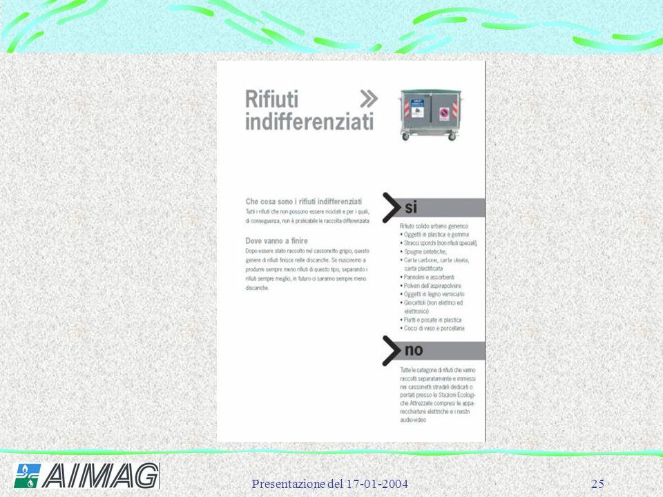 Presentazione del 17-01-200425