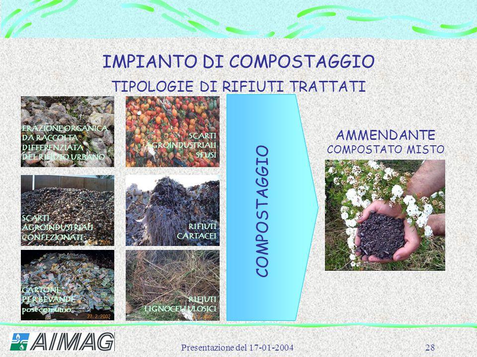 Presentazione del 17-01-200428 FRAZIONE ORGANICA DA RACCOLTA DIFFERENZIATA DEL RIFIUTO URBANO SCARTI AGROINDUSTRIALI SFUSI CARTONI PER BEVANDE post co