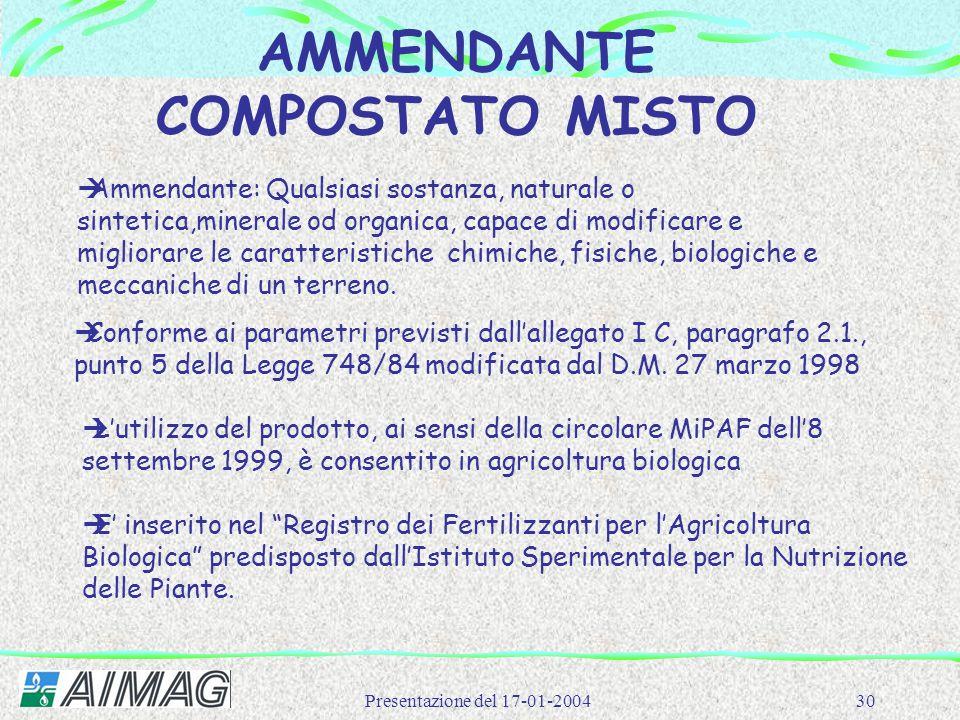 Presentazione del 17-01-200430 AMMENDANTE COMPOSTATO MISTO  Conforme ai parametri previsti dall'allegato I C, paragrafo 2.1., punto 5 della Legge 748