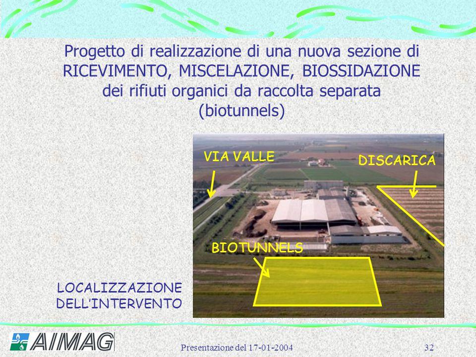 Presentazione del 17-01-200432 Progetto di realizzazione di una nuova sezione di RICEVIMENTO, MISCELAZIONE, BIOSSIDAZIONE dei rifiuti organici da racc