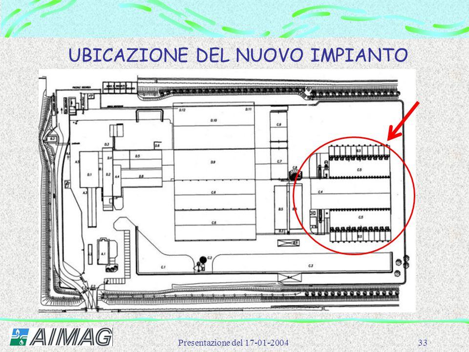 Presentazione del 17-01-200433 UBICAZIONE DEL NUOVO IMPIANTO