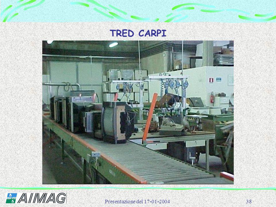 Presentazione del 17-01-200438 TRED CARPI