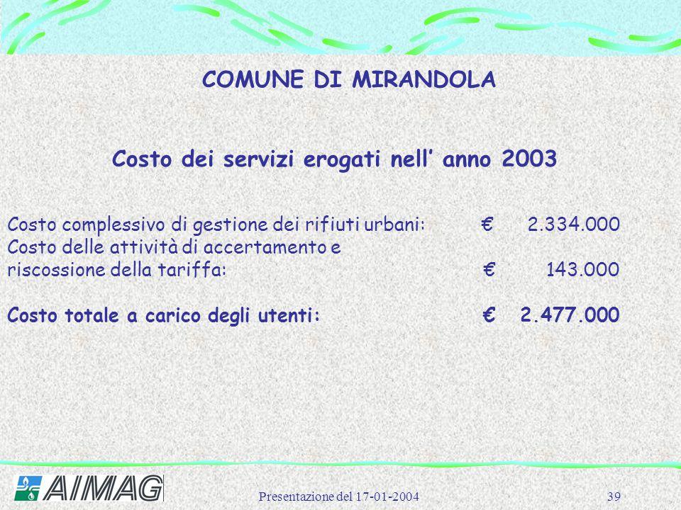 Presentazione del 17-01-200439 COMUNE DI MIRANDOLA Costo dei servizi erogati nell' anno 2003 Costo complessivo di gestione dei rifiuti urbani: € 2.334