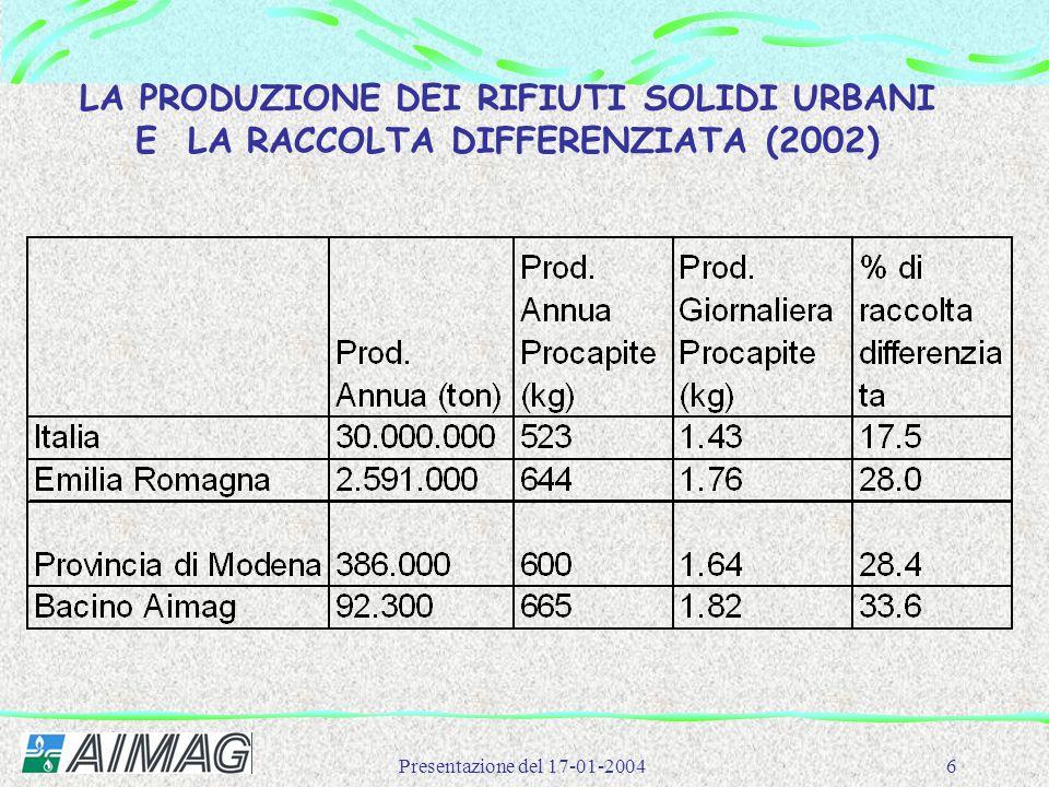Presentazione del 17-01-20047 LA PRODUZIONE DEI RIFIUTI SOLIDI URBANI E LA RACCOLTA DIFFERENZIATA (2002) La raccolta differenziata è molto importante non in quanto fine a se stessa ma come presupposto per lo sviluppo sostenibile .