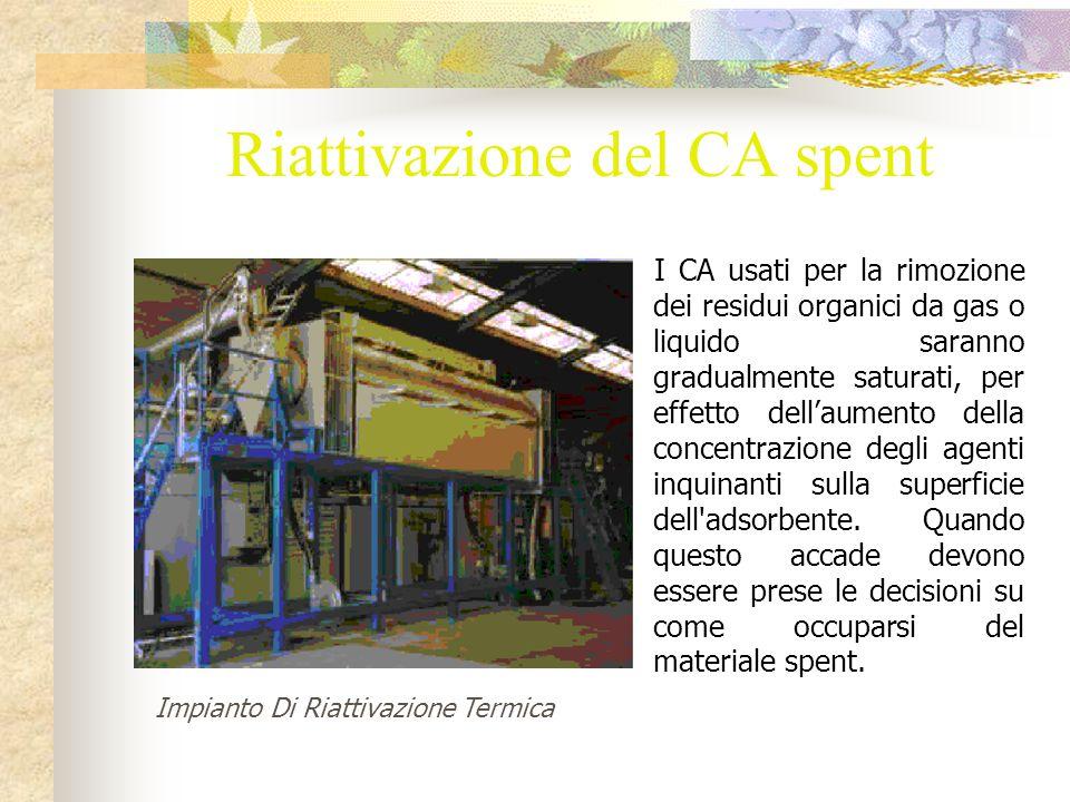 Applicazione del CA prodotto: adsorbimento di coloranti industriali per tessuti Oss.