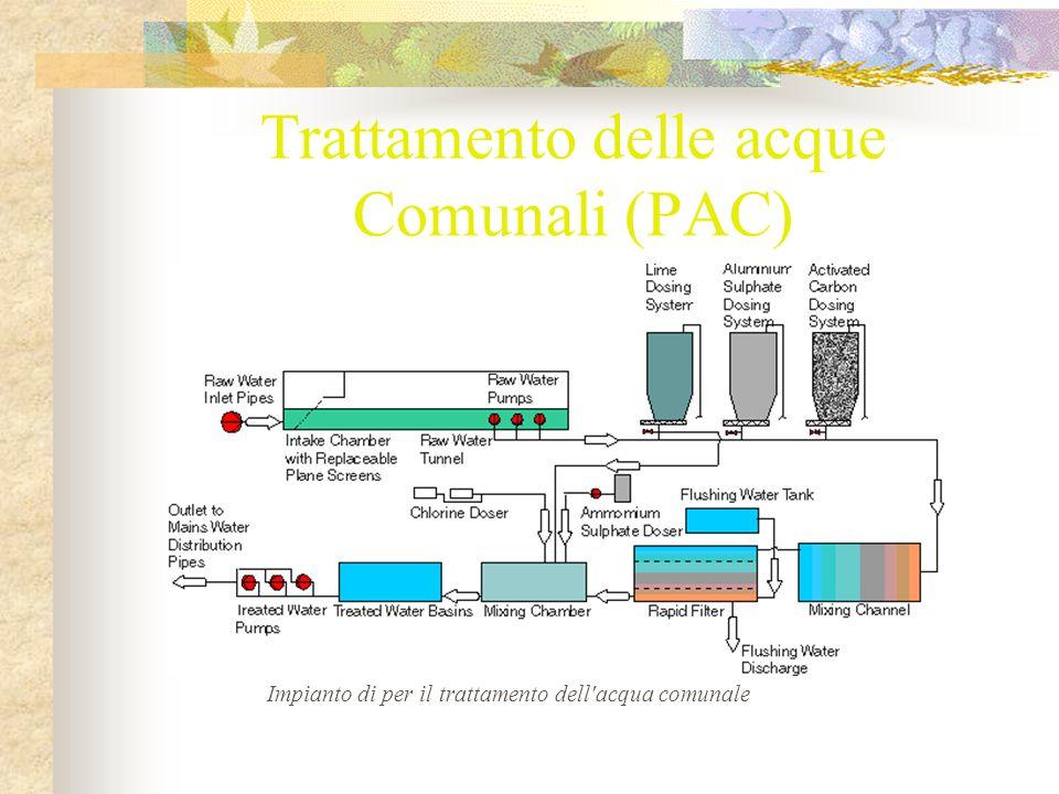 Impianti per il trattamento dell acqua comunale Esiste una vasta gamma di prodotti GAC per il trattamento delle acque comunali.