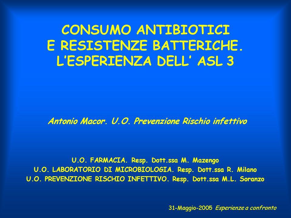 CONSUMO ANTIBIOTICI E RESISTENZE BATTERICHE.L'ESPERIENZA DELL' ASL 3 U.O.