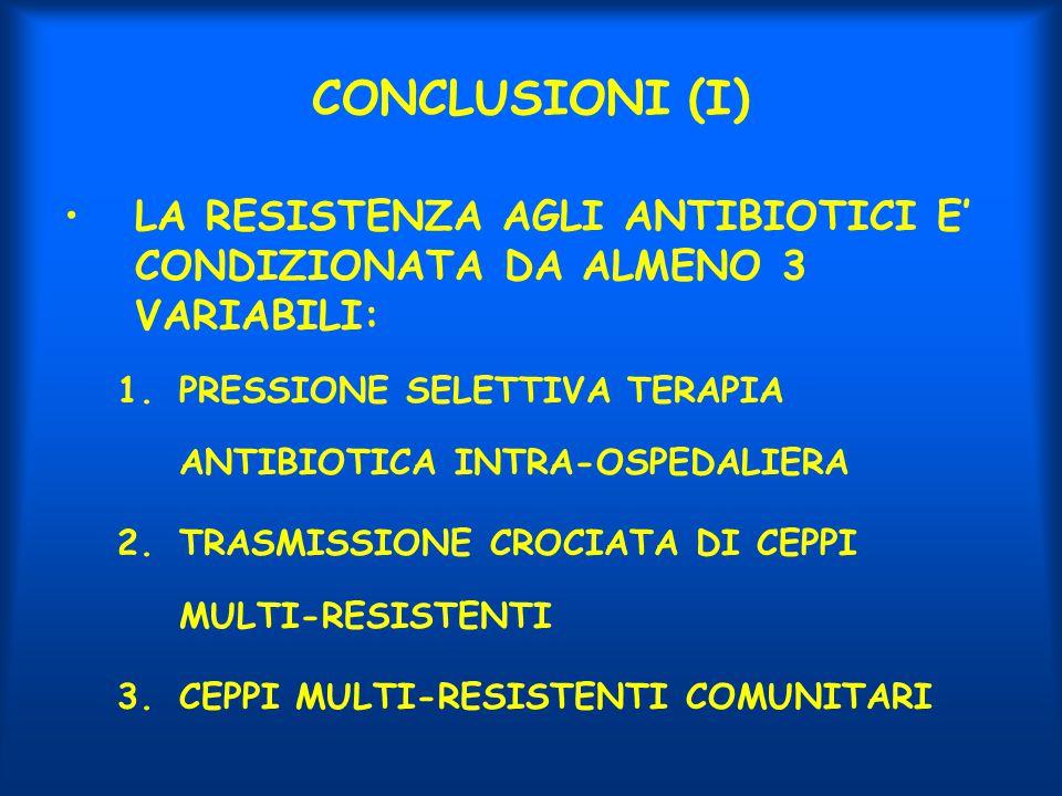 CONCLUSIONI (I) LA RESISTENZA AGLI ANTIBIOTICI E' CONDIZIONATA DA ALMENO 3 VARIABILI: 1.PRESSIONE SELETTIVA TERAPIA ANTIBIOTICA INTRA-OSPEDALIERA 2.TRASMISSIONE CROCIATA DI CEPPI MULTI-RESISTENTI 3.CEPPI MULTI-RESISTENTI COMUNITARI