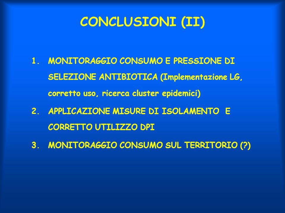 CONCLUSIONI (II) 1.MONITORAGGIO CONSUMO E PRESSIONE DI SELEZIONE ANTIBIOTICA (Implementazione LG, corretto uso, ricerca cluster epidemici) 2.APPLICAZIONE MISURE DI ISOLAMENTO E CORRETTO UTILIZZO DPI 3.MONITORAGGIO CONSUMO SUL TERRITORIO (?)