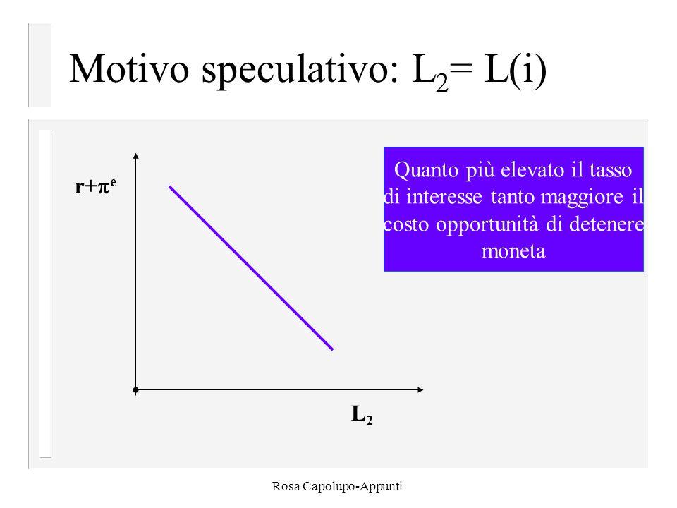 Rosa Capolupo-Appunti Motivo speculativo: L 2 = L(i) r+  e L2L2 Quanto più elevato il tasso di interesse tanto maggiore il costo opportunità di detenere moneta