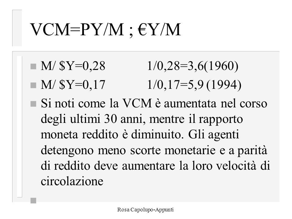 Rosa Capolupo-Appunti VCM=PY/M ; €Y/M n M/ $Y=0,281/0,28=3,6(1960) n M/ $Y=0,171/0,17=5,9 (1994) n Si noti come la VCM è aumentata nel corso degli ultimi 30 anni, mentre il rapporto moneta reddito è diminuito.
