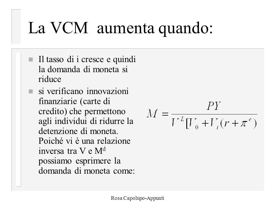Rosa Capolupo-Appunti La VCM aumenta quando: n Il tasso di i cresce e quindi la domanda di moneta si riduce n si verificano innovazioni finanziarie (carte di credito) che permettono agli individui di ridurre la detenzione di moneta.