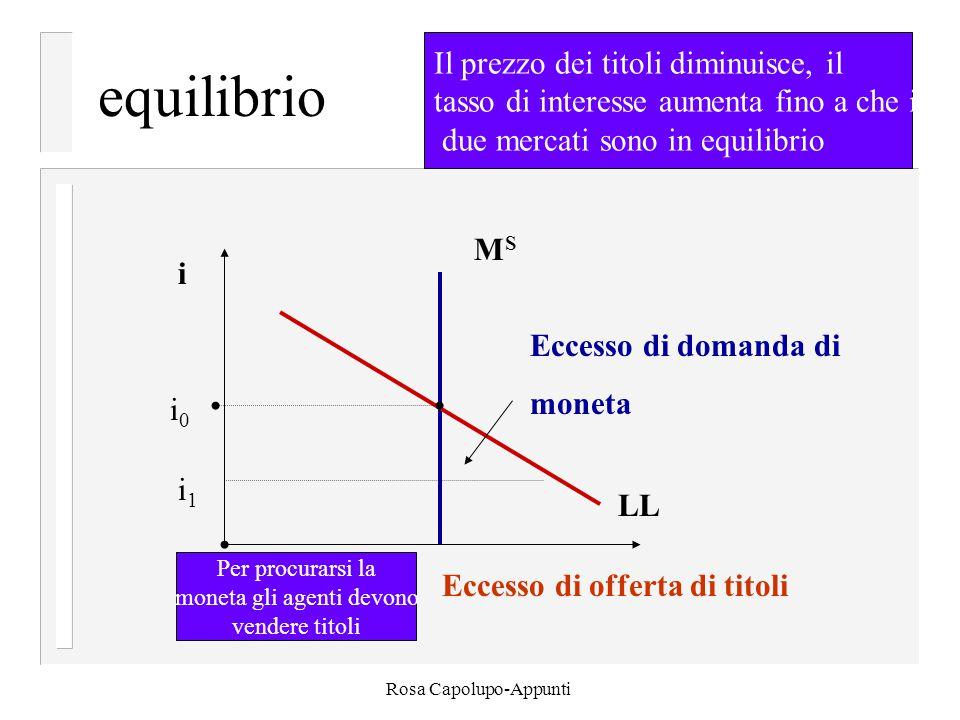 Rosa Capolupo-Appunti equilibrio i MSMS LL i 0 i 1 Eccesso di domanda di moneta Eccesso di offerta di titoli Il prezzo dei titoli diminuisce, il tasso