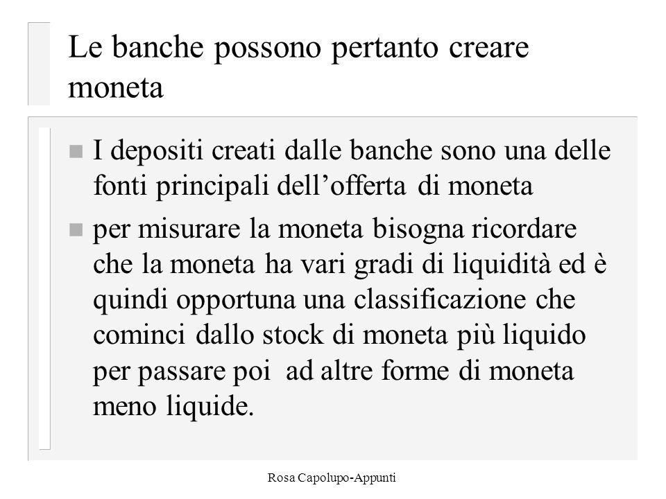 Rosa Capolupo-Appunti Le banche possono pertanto creare moneta n I depositi creati dalle banche sono una delle fonti principali dell'offerta di moneta