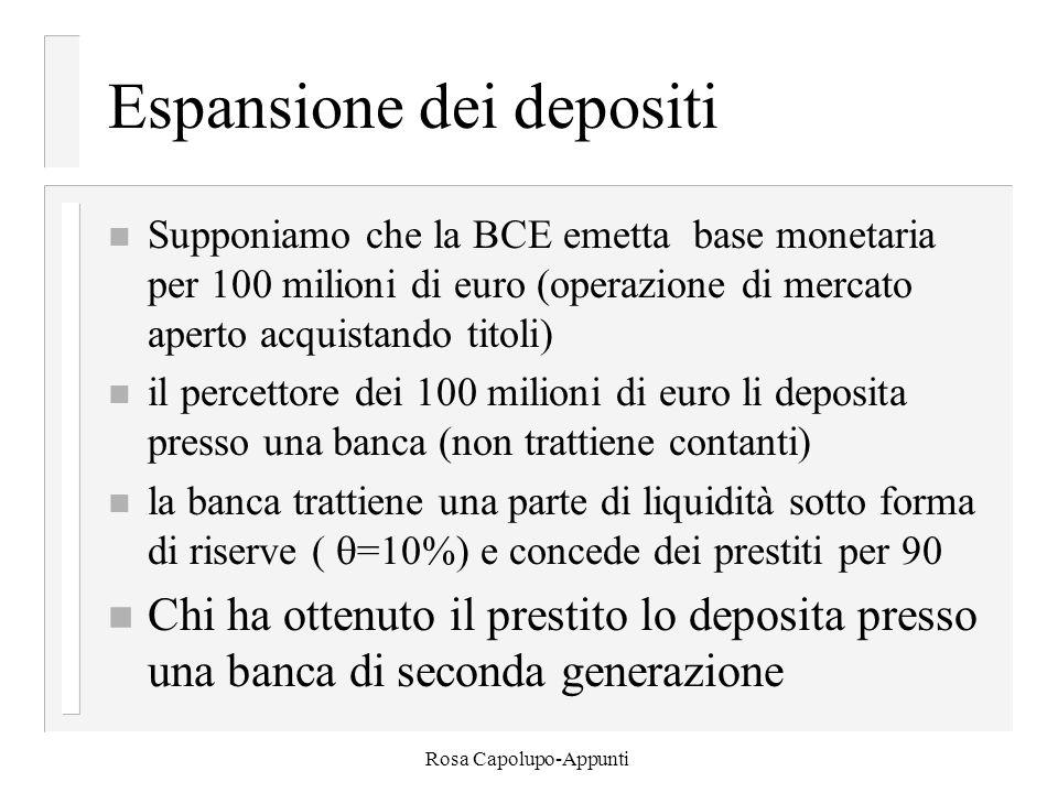 Rosa Capolupo-Appunti Espansione dei depositi n Supponiamo che la BCE emetta base monetaria per 100 milioni di euro (operazione di mercato aperto acquistando titoli) n il percettore dei 100 milioni di euro li deposita presso una banca (non trattiene contanti) n la banca trattiene una parte di liquidità sotto forma di riserve (  =10%) e concede dei prestiti per 90 n Chi ha ottenuto il prestito lo deposita presso una banca di seconda generazione