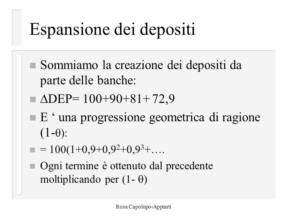 Rosa Capolupo-Appunti Espansione dei depositi n Sommiamo la creazione dei depositi da parte delle banche: n  DEP= 100+90+81+ 72,9 n E ' una progressione geometrica di ragione (1-  ): n = 100(1+0,9+0,9 2 +0,9 3 +….