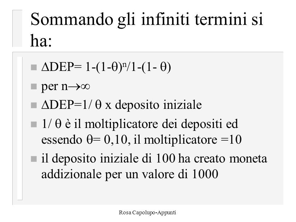 Rosa Capolupo-Appunti Sommando gli infiniti termini si ha: n  DEP= 1-(1-  ) n /1-(1-  ) n per n  n  DEP=1/  x deposito iniziale n 1/  è il moltiplicatore dei depositi ed essendo  = 0,10, il moltiplicatore =10 n il deposito iniziale di 100 ha creato moneta addizionale per un valore di 1000