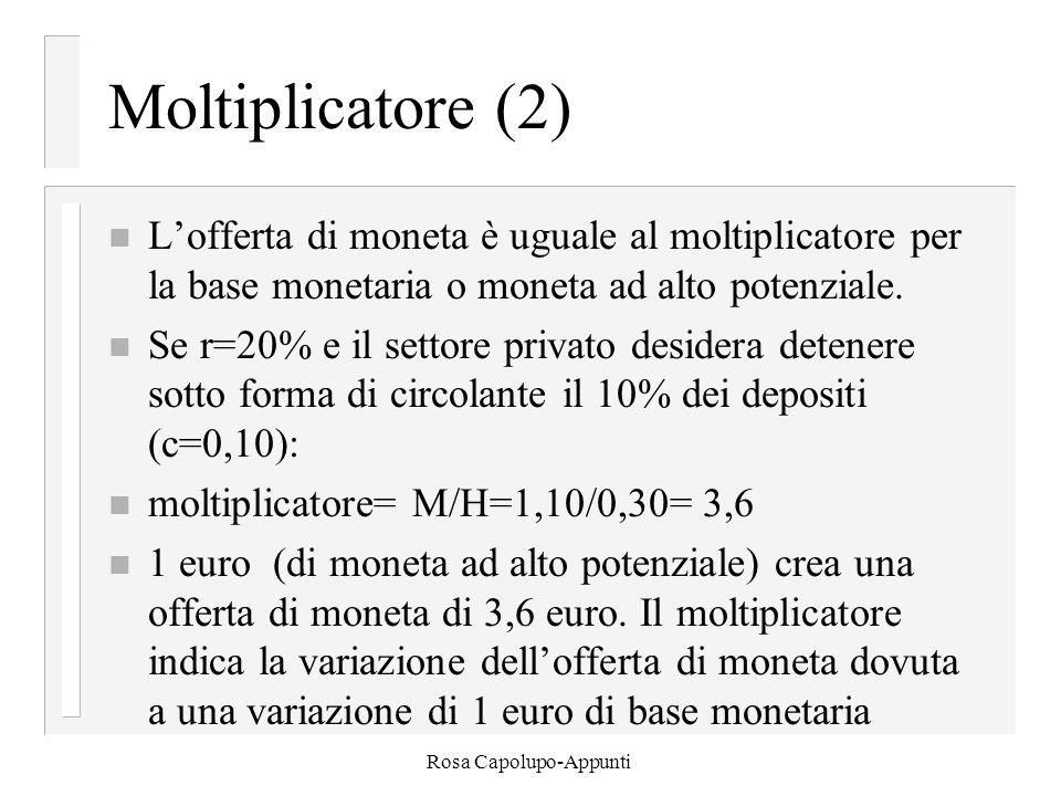 Rosa Capolupo-Appunti Moltiplicatore (2) n L'offerta di moneta è uguale al moltiplicatore per la base monetaria o moneta ad alto potenziale. n Se r=20