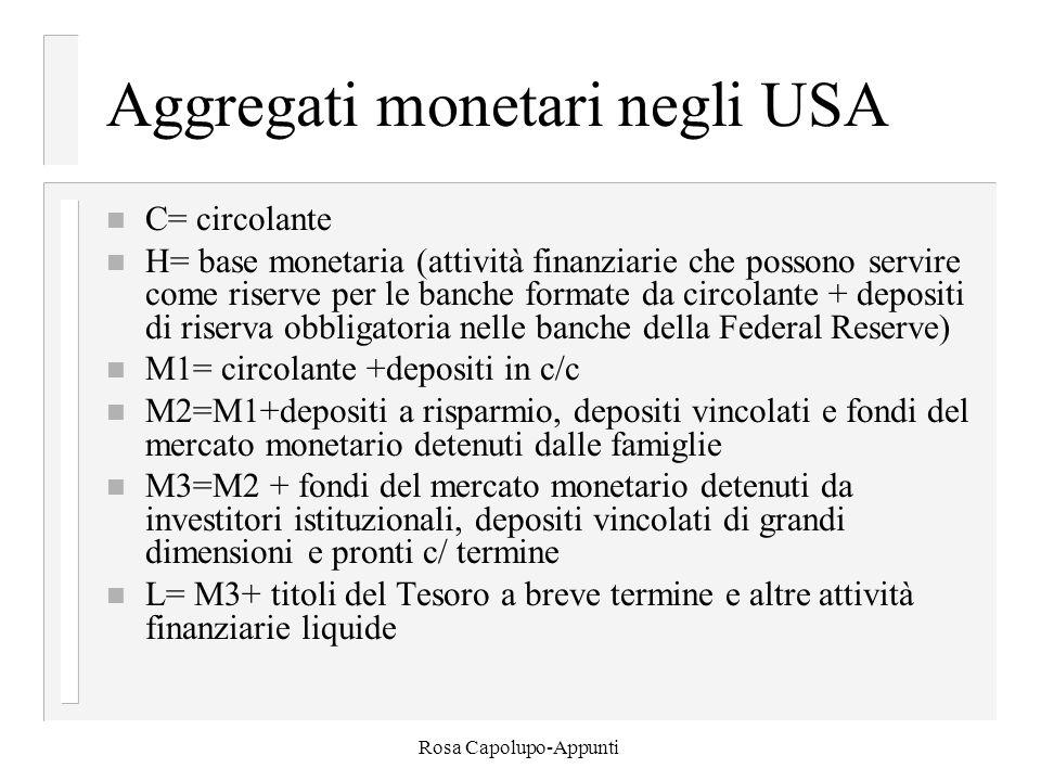 Rosa Capolupo-Appunti Aggregati monetari negli USA n C= circolante n H= base monetaria (attività finanziarie che possono servire come riserve per le banche formate da circolante + depositi di riserva obbligatoria nelle banche della Federal Reserve) n M1= circolante +depositi in c/c n M2=M1+depositi a risparmio, depositi vincolati e fondi del mercato monetario detenuti dalle famiglie n M3=M2 + fondi del mercato monetario detenuti da investitori istituzionali, depositi vincolati di grandi dimensioni e pronti c/ termine n L= M3+ titoli del Tesoro a breve termine e altre attività finanziarie liquide