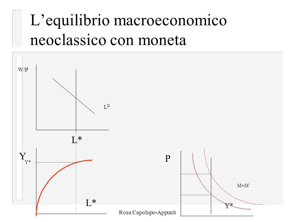 Rosa Capolupo-Appunti L'equilibrio macroeconomico neoclassico con moneta W/P L* LDLD Y Y* P L* M=M'