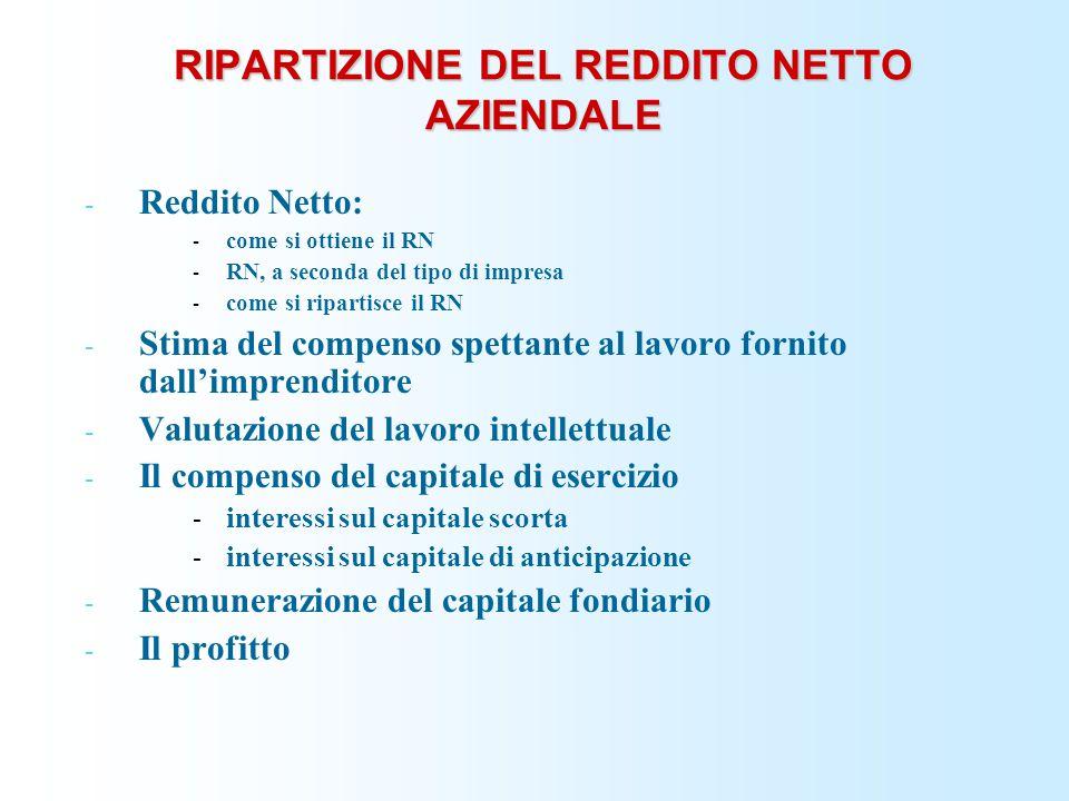 RIPARTIZIONE DEL REDDITO NETTO AZIENDALE - Reddito Netto: - come si ottiene il RN - RN, a seconda del tipo di impresa - come si ripartisce il RN - Sti