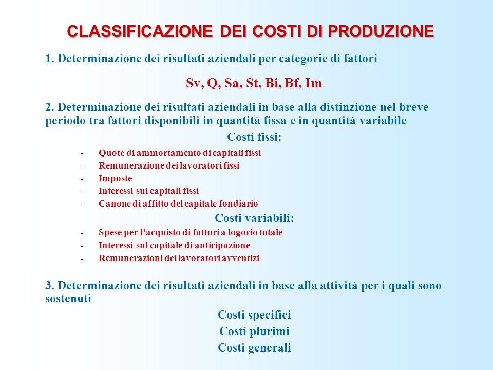 CLASSIFICAZIONE DEI COSTI DI PRODUZIONE 1. Determinazione dei risultati aziendali per categorie di fattori Sv, Q, Sa, St, Bi, Bf, Im 2. Determinazione
