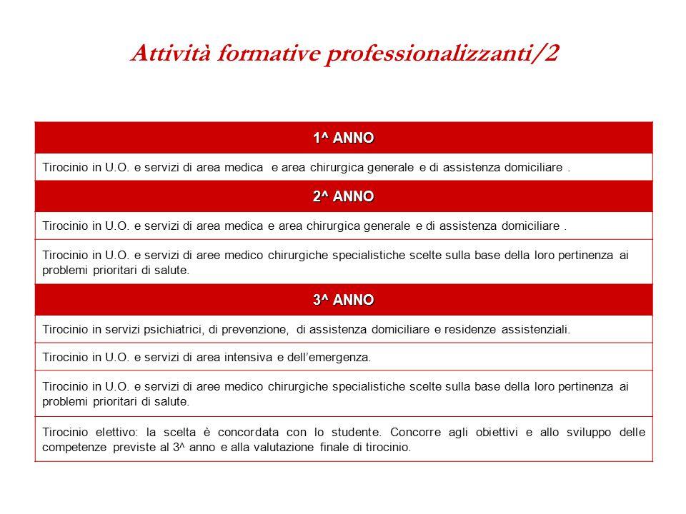 Attività formative professionalizzanti/2 1^ ANNO Tirocinio in U.O.