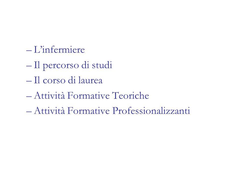 –L'infermiere –Il percorso di studi –Il corso di laurea –Attività Formative Teoriche –Attività Formative Professionalizzanti