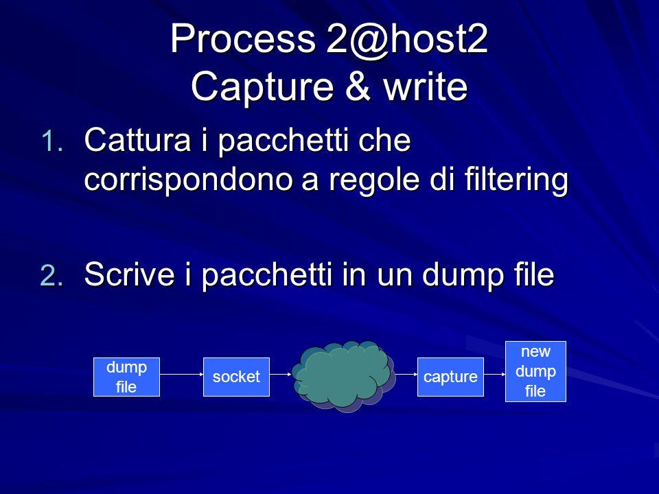 Process 2@host2 Capture & write 1. Cattura i pacchetti che corrispondono a regole di filtering 2.