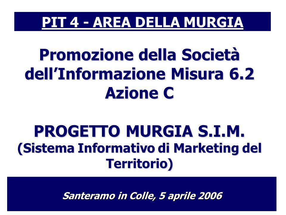 Promozione della Società dell'Informazione Misura 6.2 Azione C PROGETTO MURGIA S.I.M.