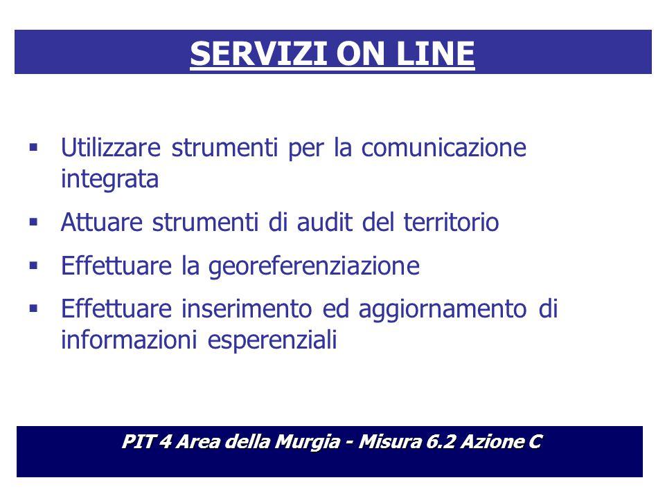 SERVIZI ON LINE  Utilizzare strumenti per la comunicazione integrata  Attuare strumenti di audit del territorio  Effettuare la georeferenziazione  Effettuare inserimento ed aggiornamento di informazioni esperenziali PIT 4 Area della Murgia - Misura 6.2 Azione C