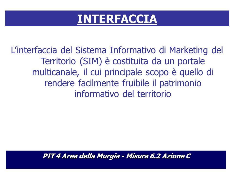 INTERFACCIA L'interfaccia del Sistema Informativo di Marketing del Territorio (SIM) è costituita da un portale multicanale, il cui principale scopo è quello di rendere facilmente fruibile il patrimonio informativo del territorio PIT 4 Area della Murgia - Misura 6.2 Azione C