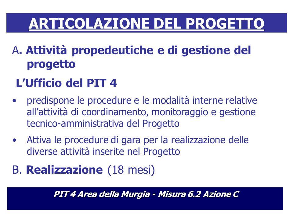 ARTICOLAZIONE DEL PROGETTO A.