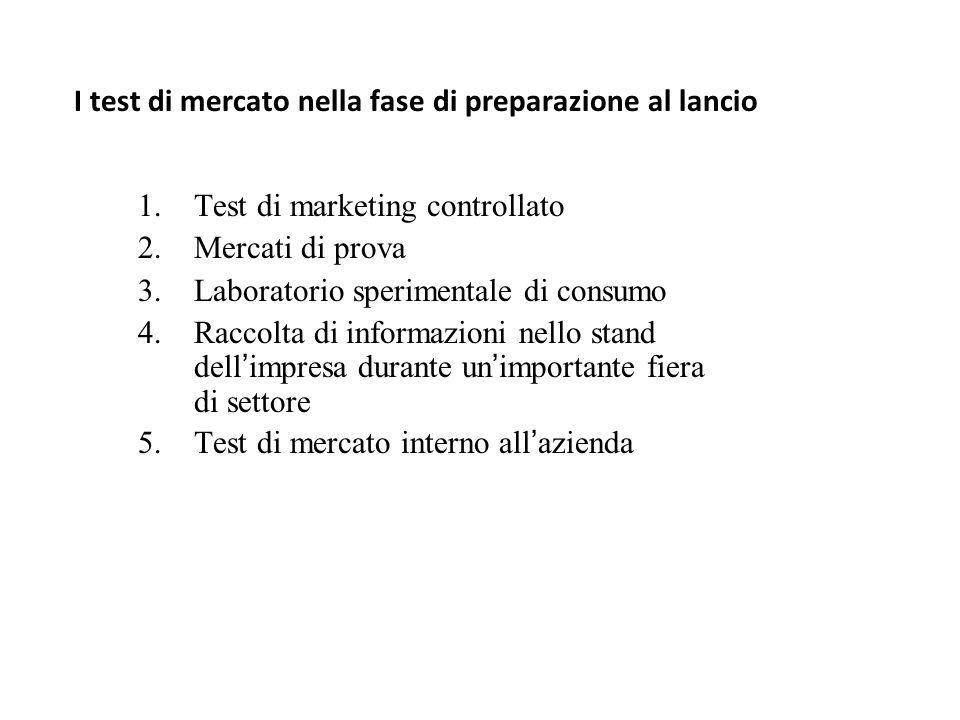I test di mercato nella fase di preparazione al lancio 1.Test di marketing controllato 2.Mercati di prova 3.Laboratorio sperimentale di consumo 4.Racc