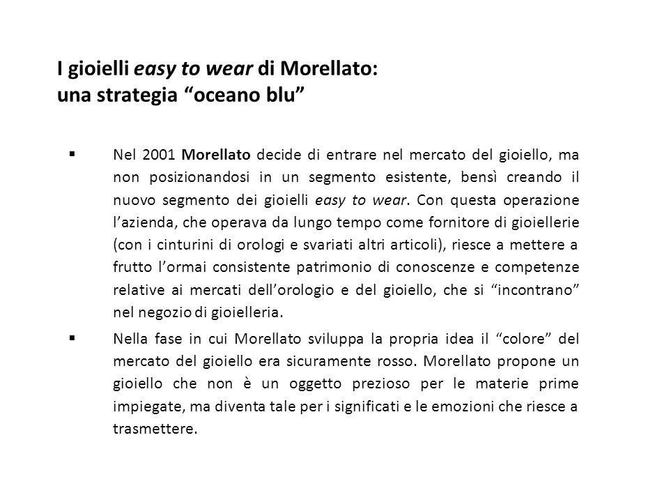 """I gioielli easy to wear di Morellato: una strategia """"oceano blu""""  Nel 2001 Morellato decide di entrare nel mercato del gioiello, ma non posizionandos"""