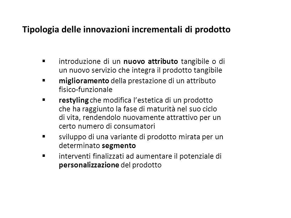 Tipologia delle innovazioni incrementali di prodotto  introduzione di un nuovo attributo tangibile o di un nuovo servizio che integra il prodotto tan