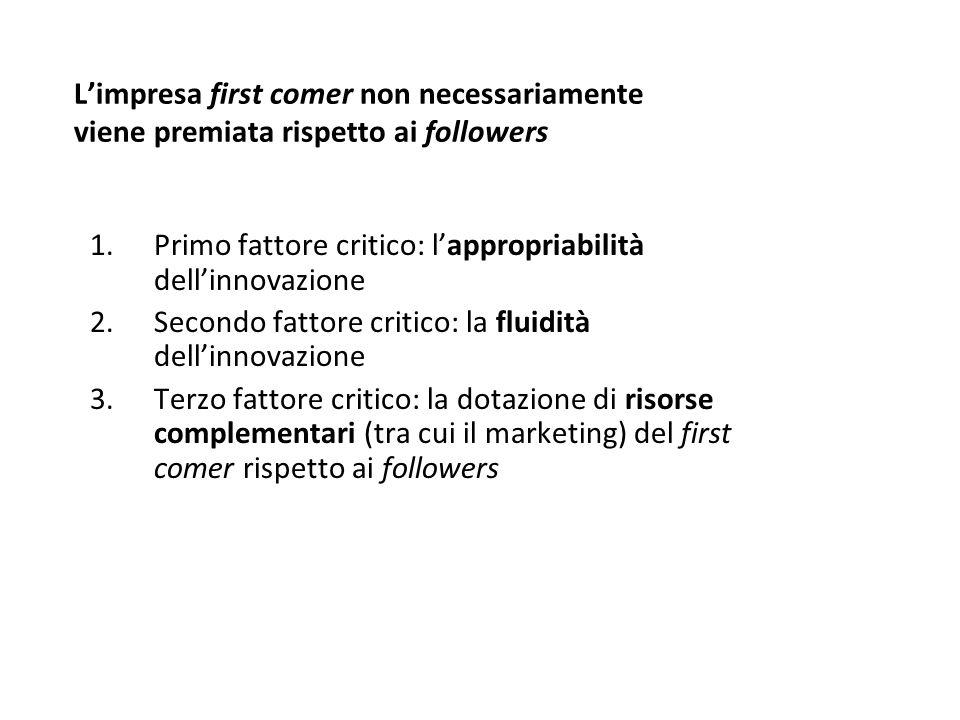 L'impresa first comer non necessariamente viene premiata rispetto ai followers 1.Primo fattore critico: l'appropriabilità dell'innovazione 2.Secondo f