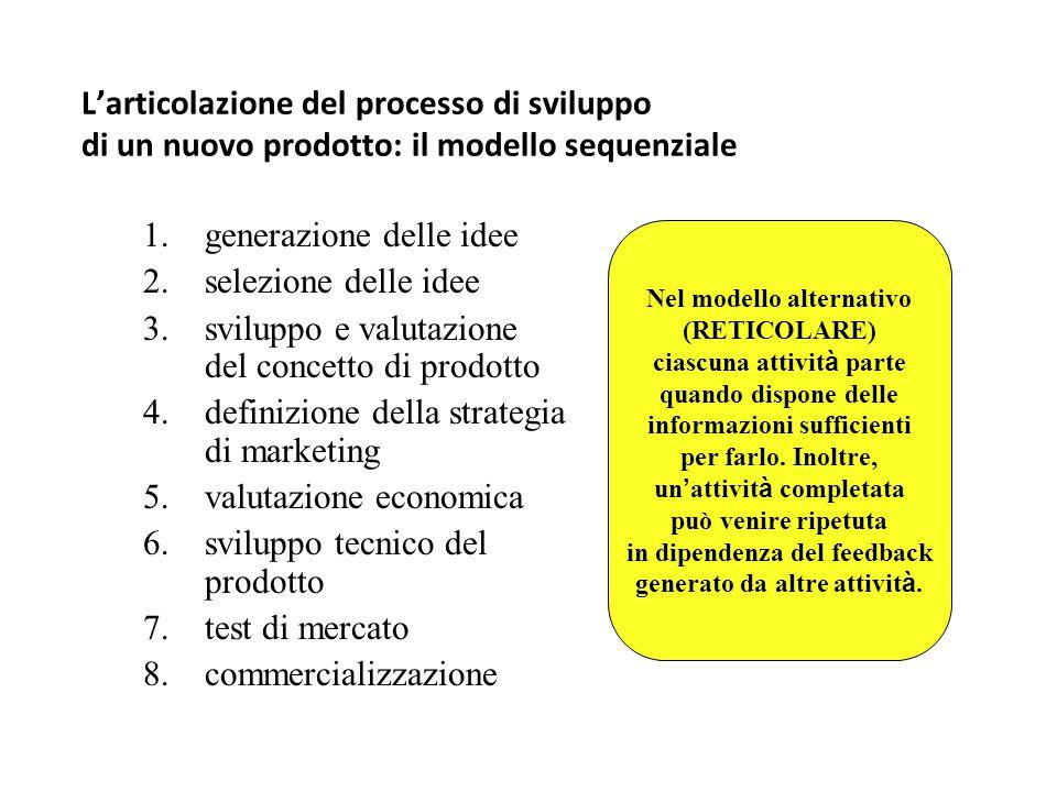 L'articolazione del processo di sviluppo di un nuovo prodotto: il modello sequenziale 1.generazione delle idee 2.selezione delle idee 3.sviluppo e val