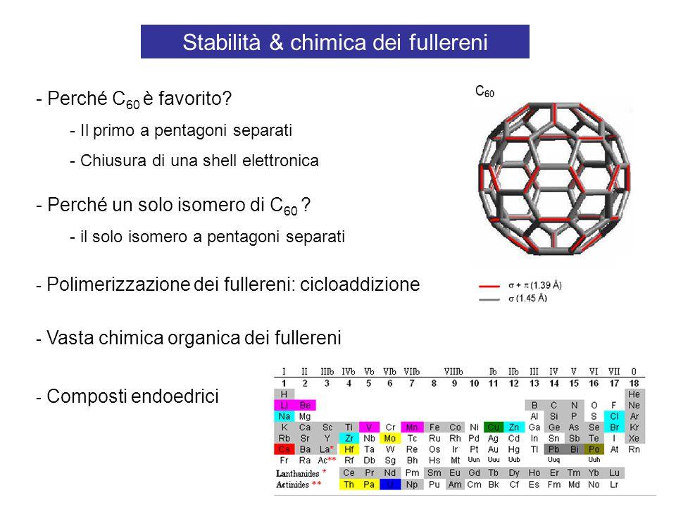 Stabilità & chimica dei fullereni - Perché C 60 è favorito? - Il primo a pentagoni separati - Chiusura di una shell elettronica - Perché un solo isome