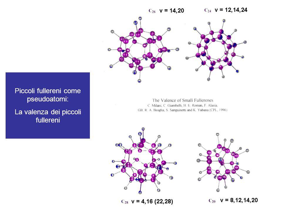 Piccoli fullereni come pseudoatomi: La valenza dei piccoli fullereni